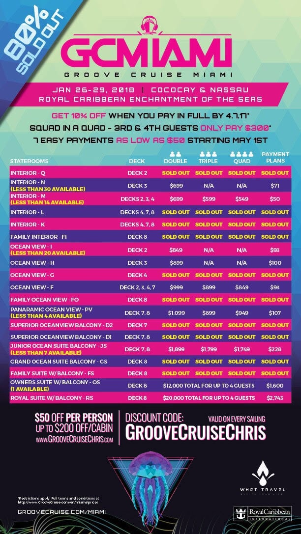 Payment Plans For Groove Cruise Miami Starting At Month - Miami cruise month